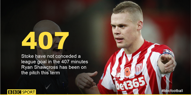Stoke have not conceded a league goal in the 407 minutes Ryan Shawcross has been on the pitch this term